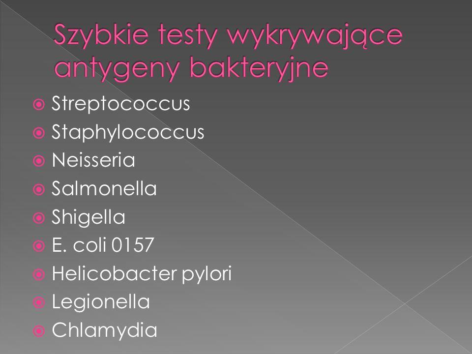 Zalety – rozróżnianie serotypu lub podgatunku, – możliwość oznaczania wielu próbek (płytka z 96 mikrostudzienkami), – oznaczenia jakościowe i ilościowe Wady – niska czułość, – niska specyficzność, reaktywność krzyżowa, – wolna i droga procedura