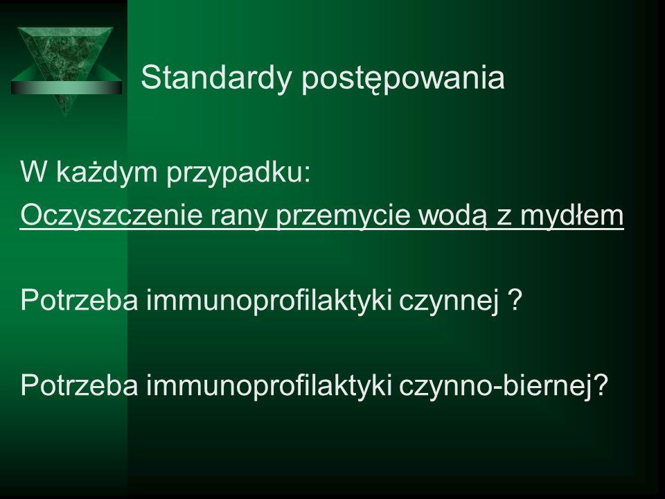 Standardy postępowania W każdym przypadku: Oczyszczenie rany przemycie wodą z mydłem Potrzeba immunoprofilaktyki czynnej ? Potrzeba immunoprofilaktyki