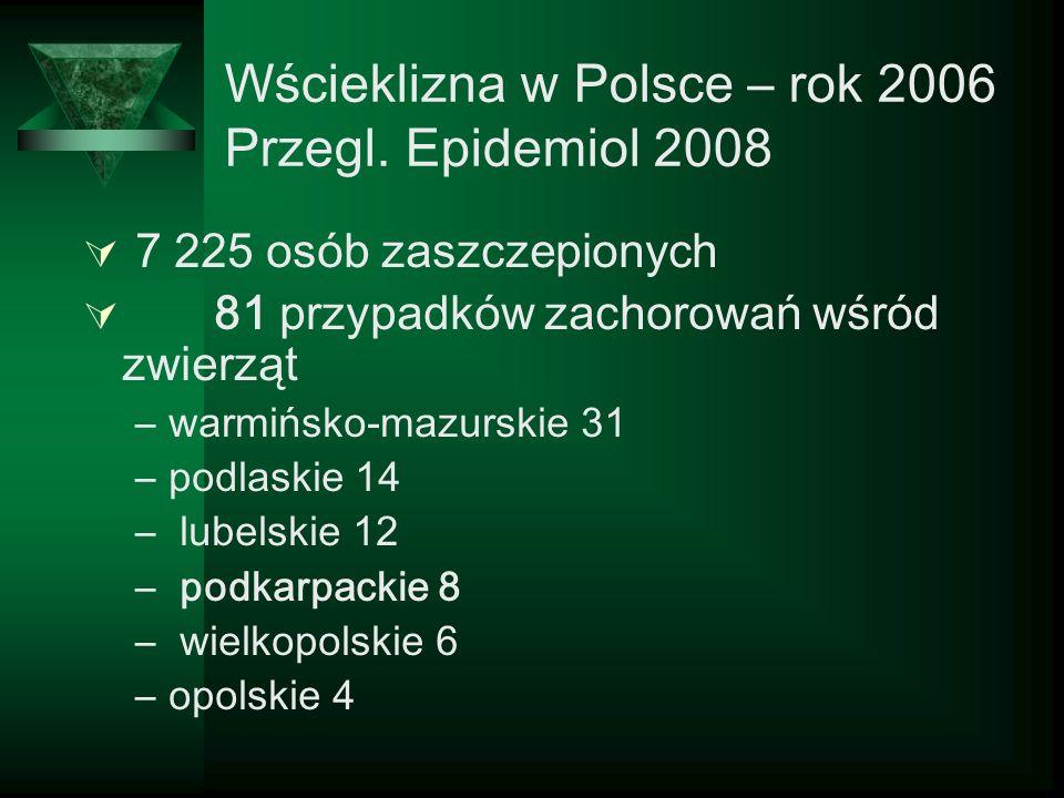 Wścieklizna w Polsce – rok 2006 Przegl. Epidemiol 2008 7 225 osób zaszczepionych 81 przypadków zachorowań wśród zwierząt –warmińsko-mazurskie 31 –podl