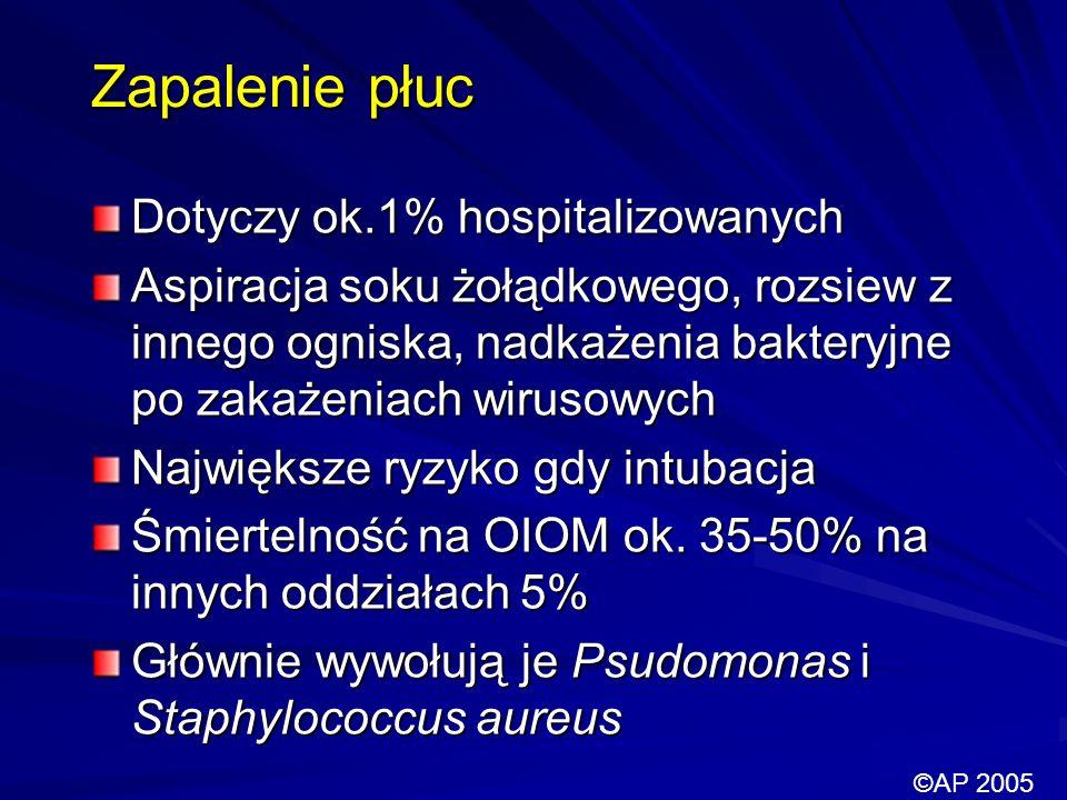 Zapalenie płuc Dotyczy ok.1% hospitalizowanych Aspiracja soku żołądkowego, rozsiew z innego ogniska, nadkażenia bakteryjne po zakażeniach wirusowych N