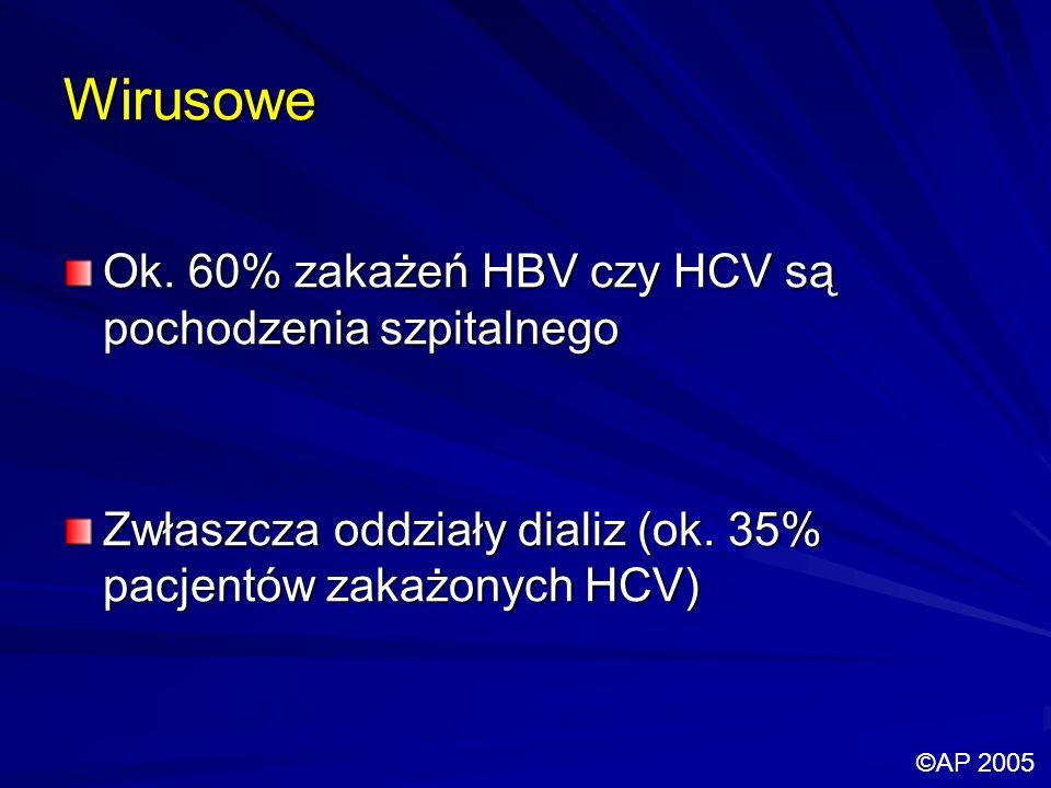 Wirusowe Ok. 60% zakażeń HBV czy HCV są pochodzenia szpitalnego Zwłaszcza oddziały dializ (ok. 35% pacjentów zakażonych HCV) ©AP 2005