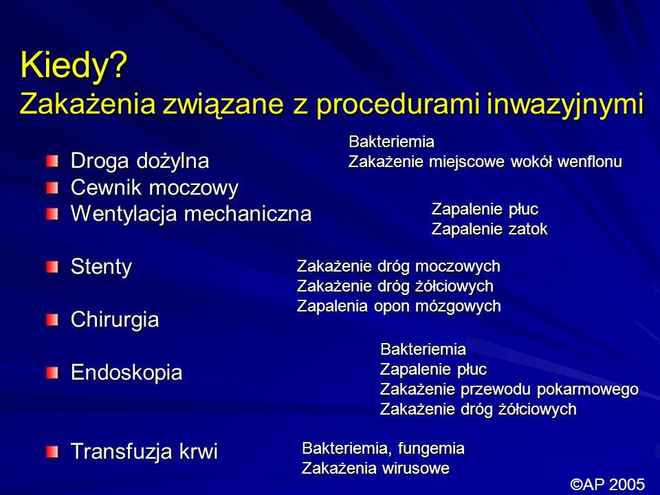 Kiedy? Zakażenia związane z procedurami inwazyjnymi Droga dożylna Cewnik moczowy Wentylacja mechaniczna StentyChirurgiaEndoskopia Transfuzja krwi Bakt