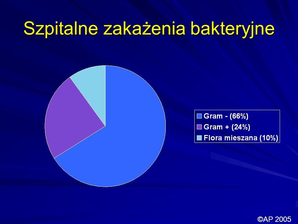 Szpitalne zakażenia bakteryjne ©AP 2005