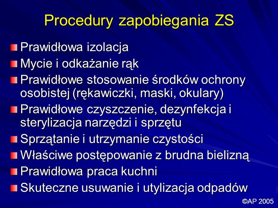 Procedury zapobiegania ZS Prawidłowa izolacja Mycie i odkażanie rąk Prawidłowe stosowanie środków ochrony osobistej (rękawiczki, maski, okulary) Prawi