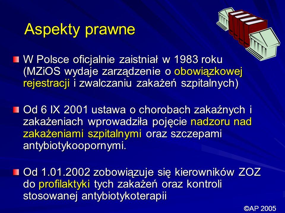 Aspekty prawne W Polsce oficjalnie zaistniał w 1983 roku (MZiOS wydaje zarządzenie o obowiązkowej rejestracji i zwalczaniu zakażeń szpitalnych) Od 6 IX 2001 ustawa o chorobach zakaźnych i zakażeniach wprowadziła pojęcie nadzoru nad zakażeniami szpitalnymi oraz szczepami antybiotykoopornymi.