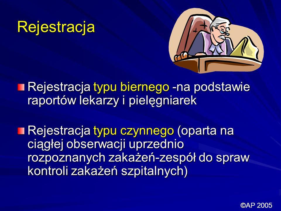 Rejestracja Rejestracja typu biernego -na podstawie raportów lekarzy i pielęgniarek Rejestracja typu czynnego (oparta na ciągłej obserwacji uprzednio rozpoznanych zakażeń-zespół do spraw kontroli zakażeń szpitalnych) ©AP 2005