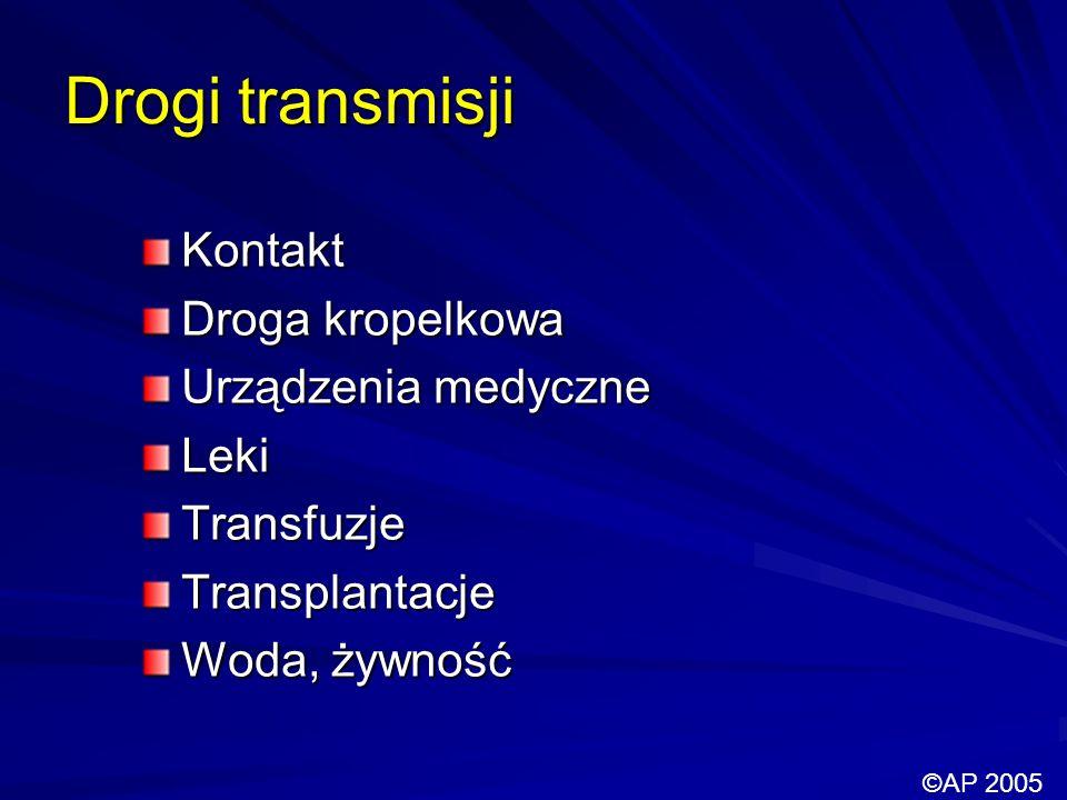 Drogi transmisji Kontakt Droga kropelkowa Urządzenia medyczne LekiTransfuzjeTransplantacje Woda, żywność ©AP 2005