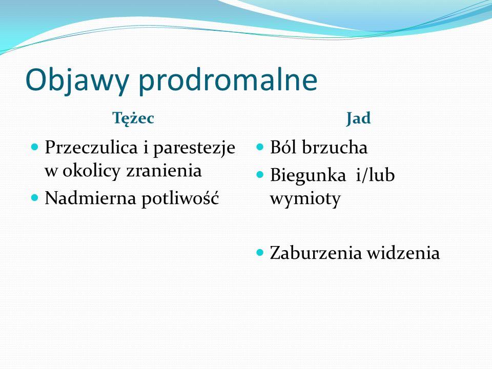 Objawy prodromalne Tężec Jad Przeczulica i parestezje w okolicy zranienia Nadmierna potliwość Ból brzucha Biegunka i/lub wymioty Zaburzenia widzenia
