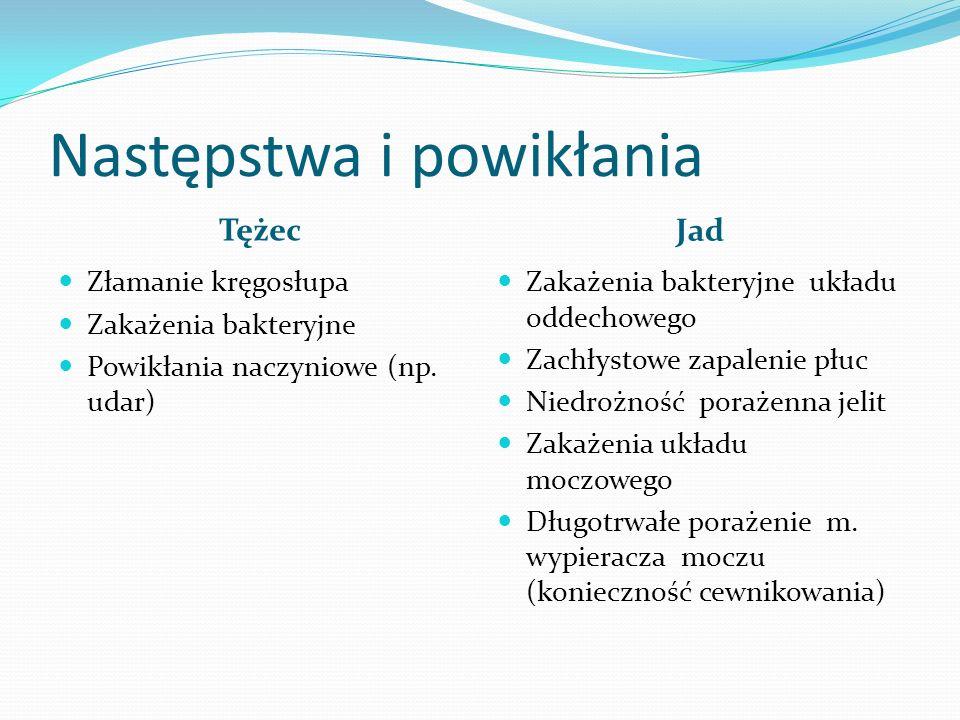 Następstwa i powikłania Tężec Jad Złamanie kręgosłupa Zakażenia bakteryjne Powikłania naczyniowe (np. udar) Zakażenia bakteryjne układu oddechowego Za