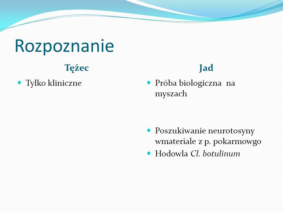 Rozpoznanie Tężec Jad Tylko kliniczne Próba biologiczna na myszach Poszukiwanie neurotosyny wmateriale z p. pokarmowgo Hodowla Cl. botulinum