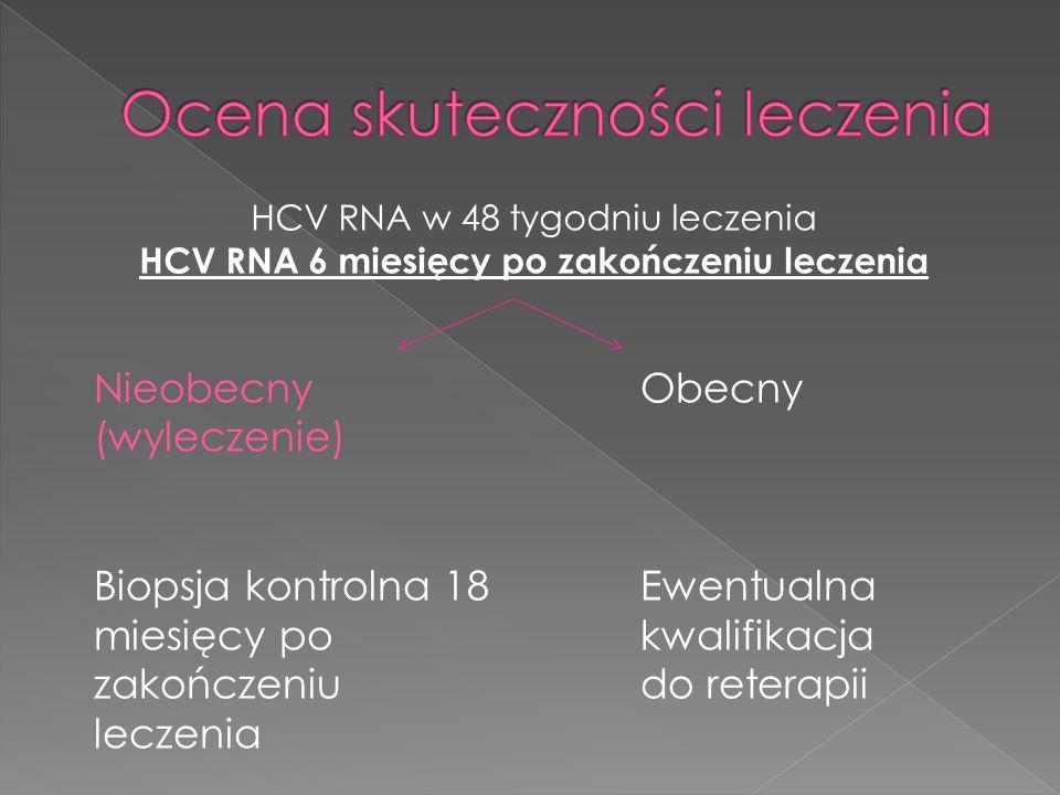 HCV RNA w 48 tygodniu leczenia HCV RNA 6 miesięcy po zakończeniu leczenia Nieobecny (wyleczenie) Biopsja kontrolna 18 miesięcy po zakończeniu leczenia