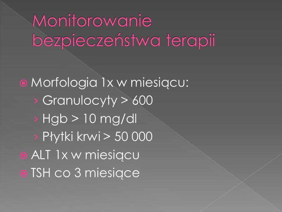 Morfologia 1x w miesiącu: Granulocyty > 600 Hgb > 10 mg/dl Płytki krwi > 50 000 ALT 1x w miesiącu TSH co 3 miesiące