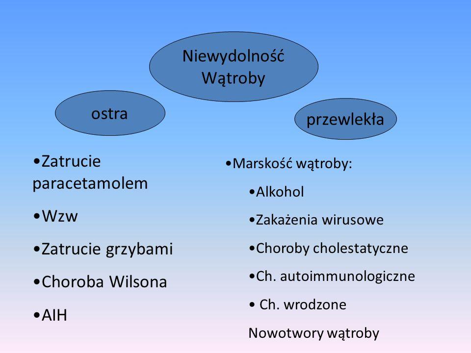 Niewydolność Wątroby ostra przewlekła Zatrucie paracetamolem Wzw Zatrucie grzybami Choroba Wilsona AIH Marskość wątroby: Alkohol Zakażenia wirusowe Ch