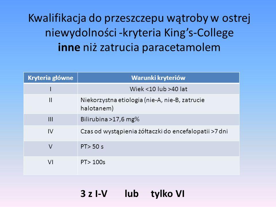 Kwalifikacja do przeszczepu wątroby w ostrej niewydolności -kryteria Kings-College inne niż zatrucia paracetamolem Kryteria główneWarunki kryteriów IW