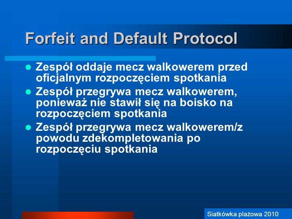 Siatkówka Plażowa 2006 Forfeit and Default Protocol Zespół oddaje mecz walkowerem przed oficjalnym rozpoczęciem spotkania Zespół przegrywa mecz walkow