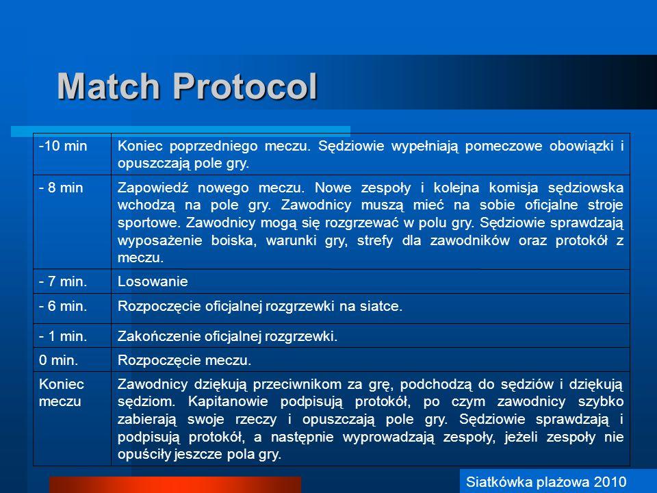 Siatkówka Plażowa 2006 Match Protocol Siatkówka plażowa 2010 -10 minKoniec poprzedniego meczu. Sędziowie wypełniają pomeczowe obowiązki i opuszczają p