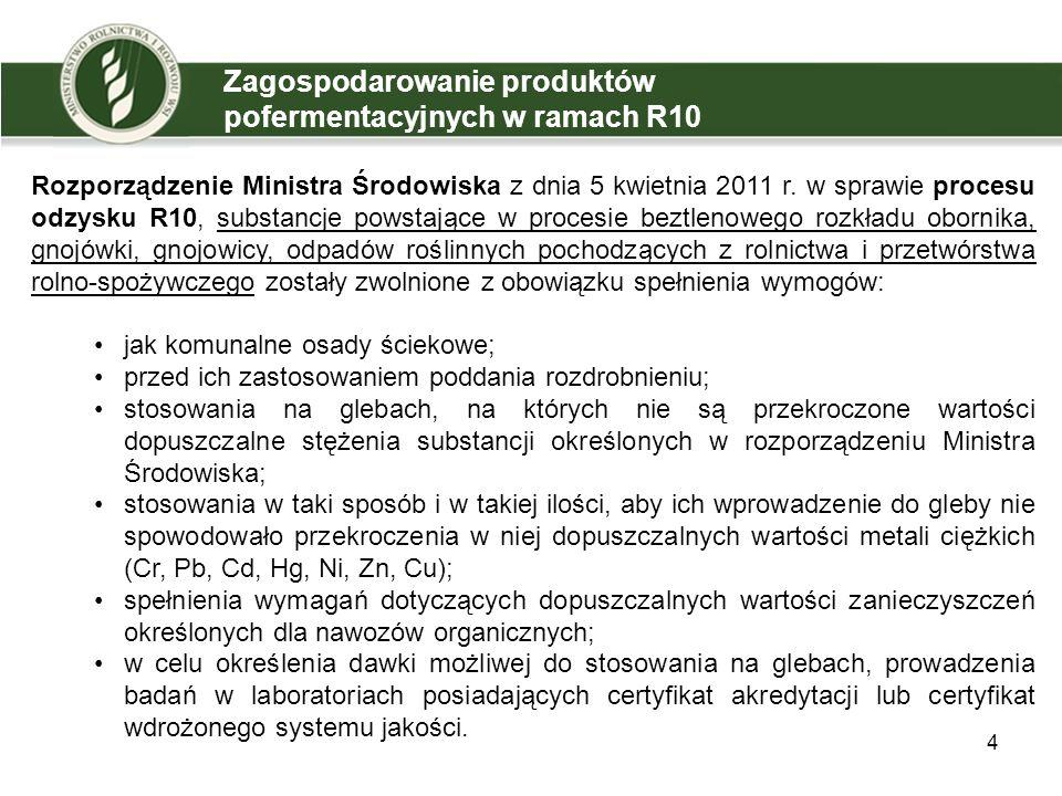 5 Zagospodarowanie produktów pofermentacyjnych USTAWA z dnia 27 kwietnia 2001 r.