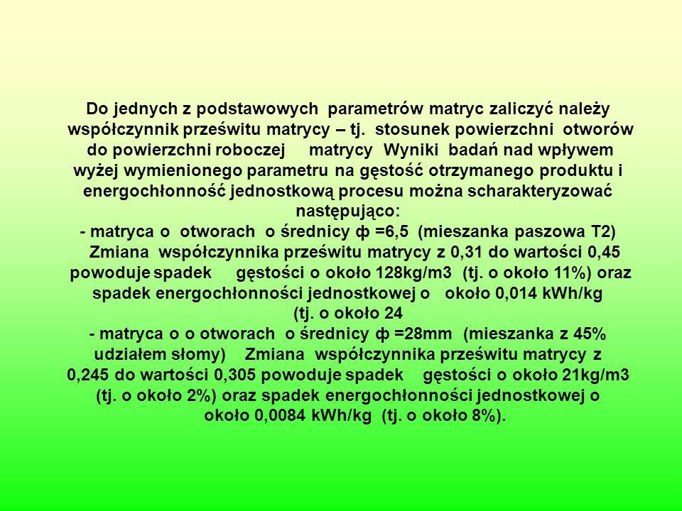 Do jednych z podstawowych parametrów matryc zaliczyć należy współczynnik prześwitu matrycy – tj.