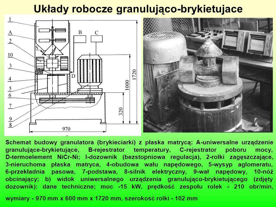 Schemat budowy granulatora (brykieciarki) z płaska matrycą: A-uniwersalne urządzenie granulujące-brykietujące, B-rejestrator temperatury, C-rejestrator poboru mocy, D-termoelement NiCr-Ni; l-dozownik (bezstopniowa regulacja), 2-rolki zagęszczające, 3-nieruchoma płaska matryca, 4-obudowa wału napędowego, 5-wysyp aglomeratu, 6-przekładnia pasowa, 7-podstawa, 8-silnik elektryczny, 9-wał napędowy, 10-nóż obcinający; b) widok uniwersalnego urządzenia granulująco-brykietującego (zdjęty dozownik): dane techniczne; moc -15 kW, prędkość zespołu rolek - 210 obr/min, wymiary - 970 mm x 600 mm x 1720 mm, szerokość rolki - 102 mm Układy robocze granulująco-brykietujace