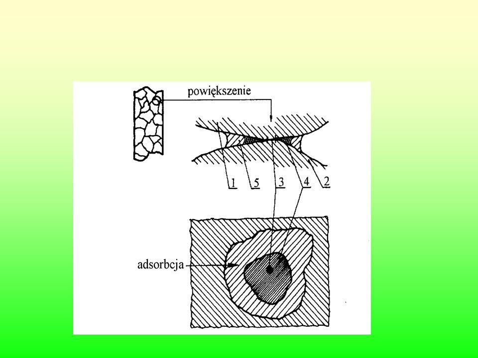 Metoda granulowania bezciśnieniowego polega na przesypywaniu drobnoziarnistego lub pylistego materiału pochodzenia roślinnego zmieszanego z cieczą granulacyjną.