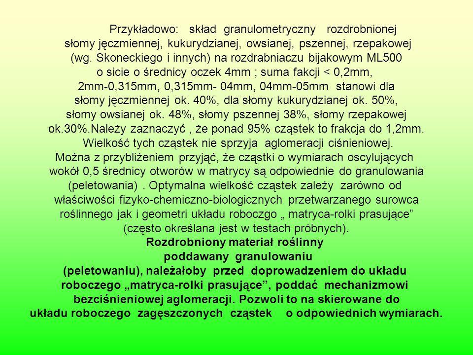Przykładowo: skład granulometryczny rozdrobnionej słomy jęczmiennej, kukurydzianej, owsianej, pszennej, rzepakowej (wg.