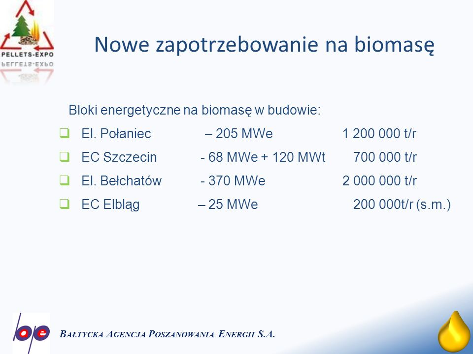 14 Nowe zapotrzebowanie na biomasę B AŁTYCKA A GENCJA P OSZANOWANIA E NERGII S.A. Bloki energetyczne na biomasę w budowie: El. Połaniec – 205 MWe 1 20
