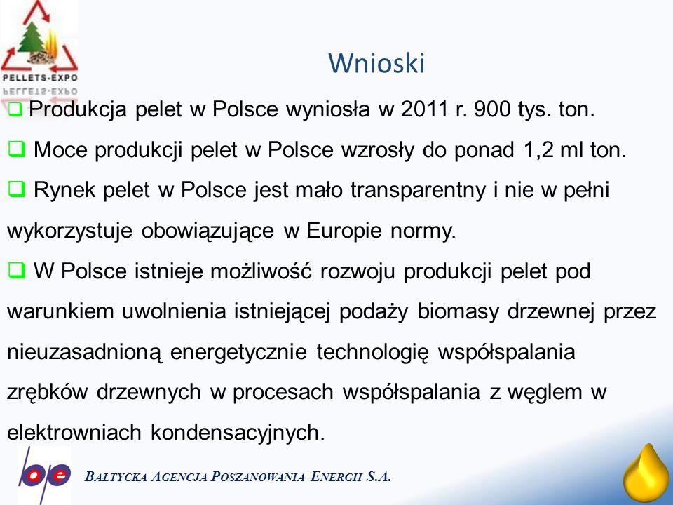 25 Wnioski B AŁTYCKA A GENCJA P OSZANOWANIA E NERGII S.A. Produkcja pelet w Polsce wyniosła w 2011 r. 900 tys. ton. Moce produkcji pelet w Polsce wzro