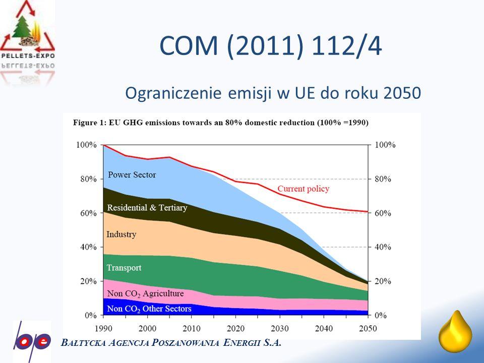 4 COM (2011) 112/4 B AŁTYCKA A GENCJA P OSZANOWANIA E NERGII S.A. Ograniczenie emisji w UE do roku 2050