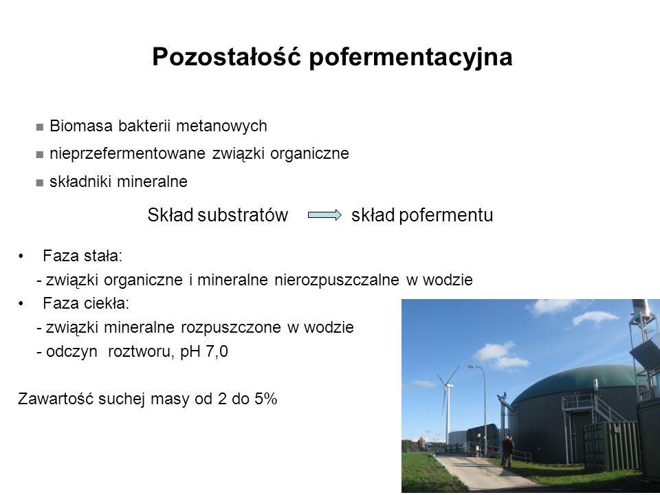 Pozostałość pofermentacyjna Faza stała: - związki organiczne i mineralne nierozpuszczalne w wodzie Faza ciekła: - związki mineralne rozpuszczone w wod