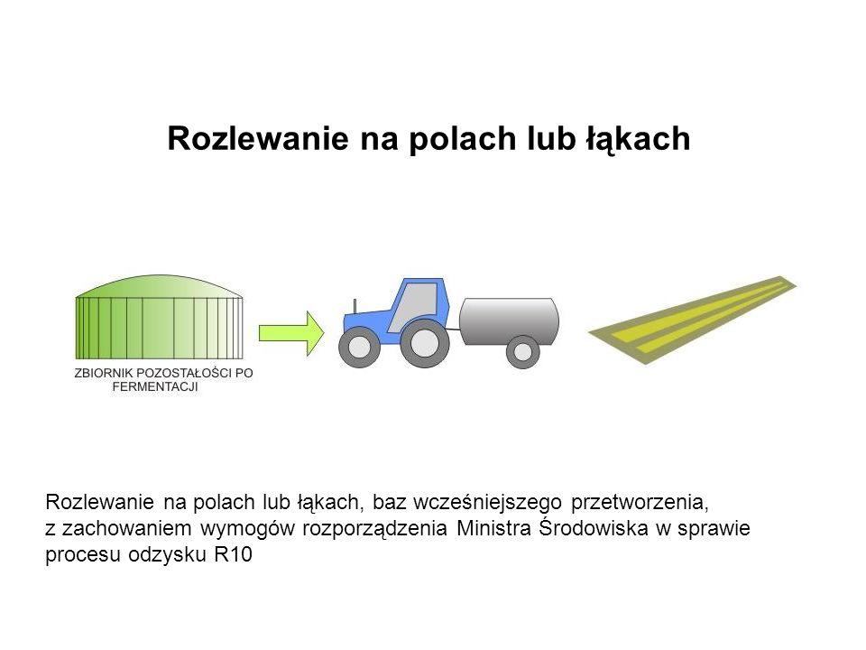Rozlewanie na polach lub łąkach Rozlewanie na polach lub łąkach, baz wcześniejszego przetworzenia, z zachowaniem wymogów rozporządzenia Ministra Środo