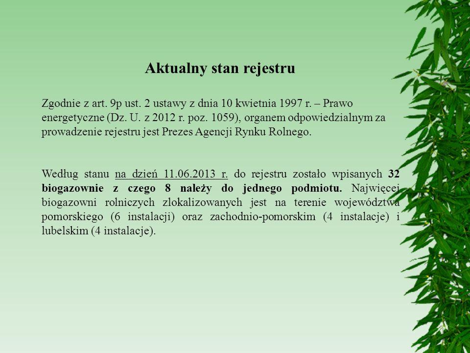 Aktualny stan rejestru Zgodnie z art. 9p ust. 2 ustawy z dnia 10 kwietnia 1997 r. – Prawo energetyczne (Dz. U. z 2012 r. poz. 1059), organem odpowiedz