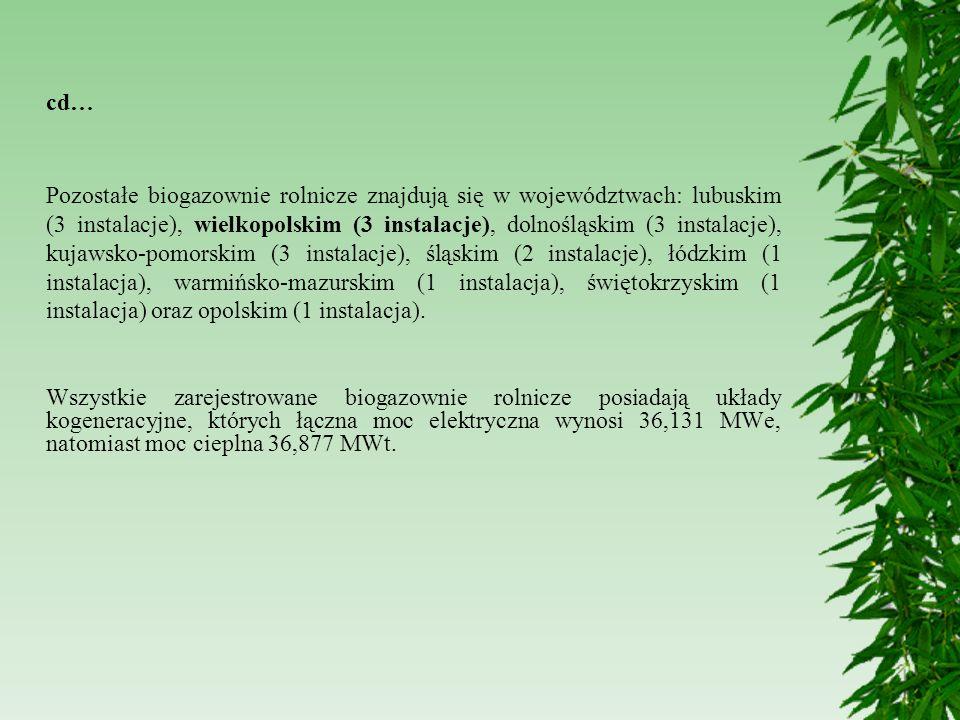 cd… Pozostałe biogazownie rolnicze znajdują się w województwach: lubuskim (3 instalacje), wielkopolskim (3 instalacje), dolnośląskim (3 instalacje), k