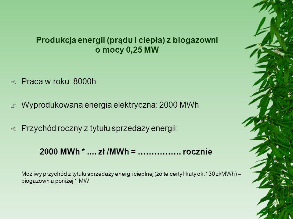 Produkcja energii (prądu i ciepła) z biogazowni o mocy 0,25 MW Praca w roku: 8000h Wyprodukowana energia elektryczna: 2000 MWh Przychód roczny z tytuł