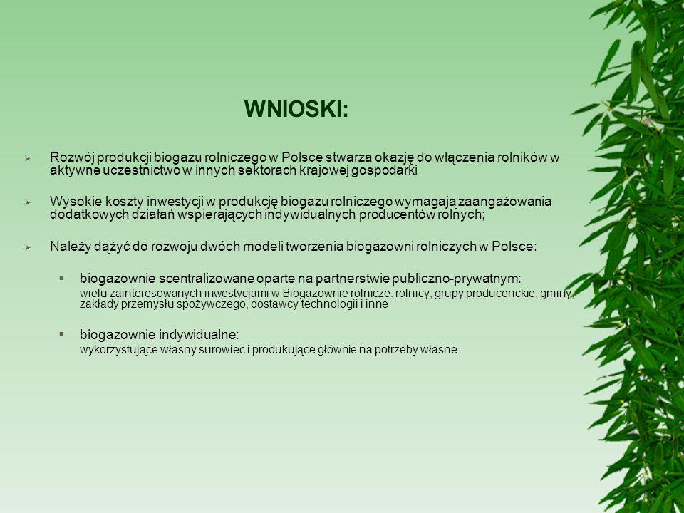 WNIOSKI: Rozwój produkcji biogazu rolniczego w Polsce stwarza okazję do włączenia rolników w aktywne uczestnictwo w innych sektorach krajowej gospodar