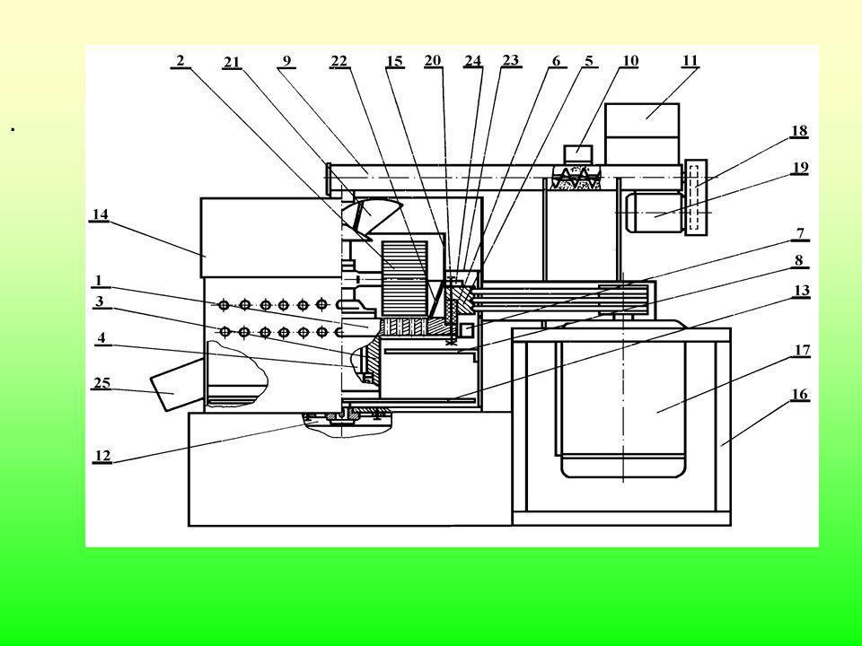 Mocowanie dużego koła pasowego 5 przekładni do matrycy 1 (w porównaniu z konstrukcją przedstawioną na rysunkach 1,2 ) znacznie skraca wał 4, co czyni konstrukcję bardziej zwartą oraz polepsza parametry wytrzymałościowe układu roboczego matryca - rolki prasujące .