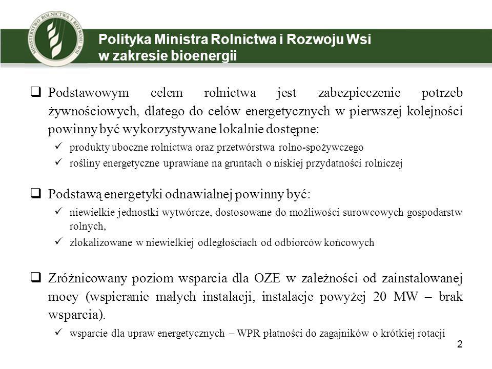 3 Rozporządzenie Ministra Gospodarki z dnia 14 sierpnia 2008 r., dotyczącego OZE Zobowiązanie Zobowiązanie jednostek wytwórczych do corocznego zwiększania wykorzystania biomasy pochodzenia rolniczego w ogólnej ilości biomasy dostarczonej do procesu spalania.