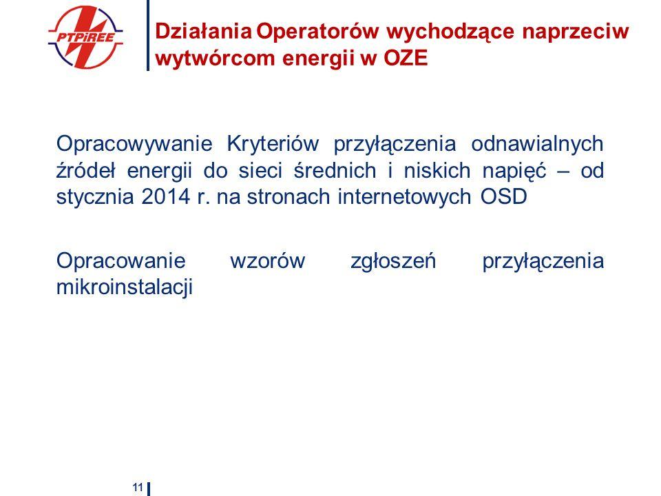 Działania Operatorów wychodzące naprzeciw wytwórcom energii w OZE Opracowywanie Kryteriów przyłączenia odnawialnych źródeł energii do sieci średnich i
