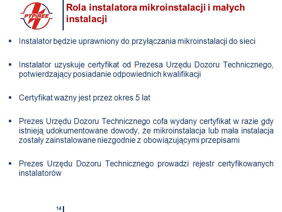 Rola instalatora mikroinstalacji i małych instalacji Instalator będzie uprawniony do przyłączania mikroinstalacji do sieci Instalator uzyskuje certyfi