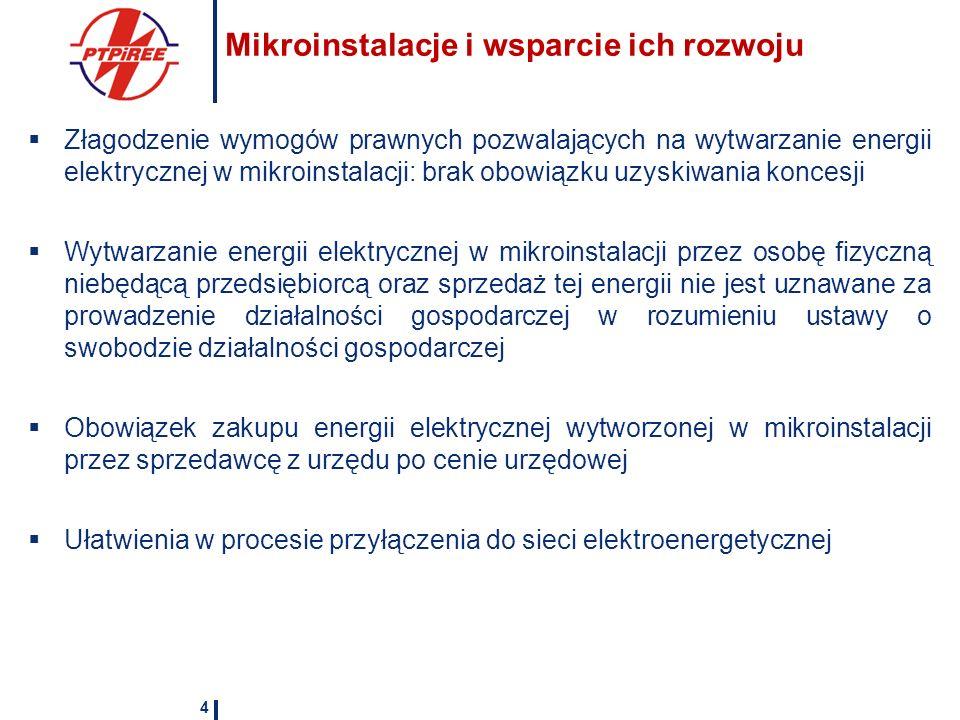 Mikroinstalacje i wsparcie ich rozwoju Złagodzenie wymogów prawnych pozwalających na wytwarzanie energii elektrycznej w mikroinstalacji: brak obowiązk
