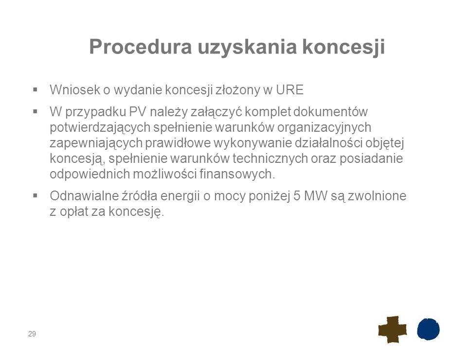 Koncesja – planowane zmiany (nowa ustawa OZE) Mikroinstalacje -Sprzedaż nadwyżek nie stanowi działalności gospodarczej.