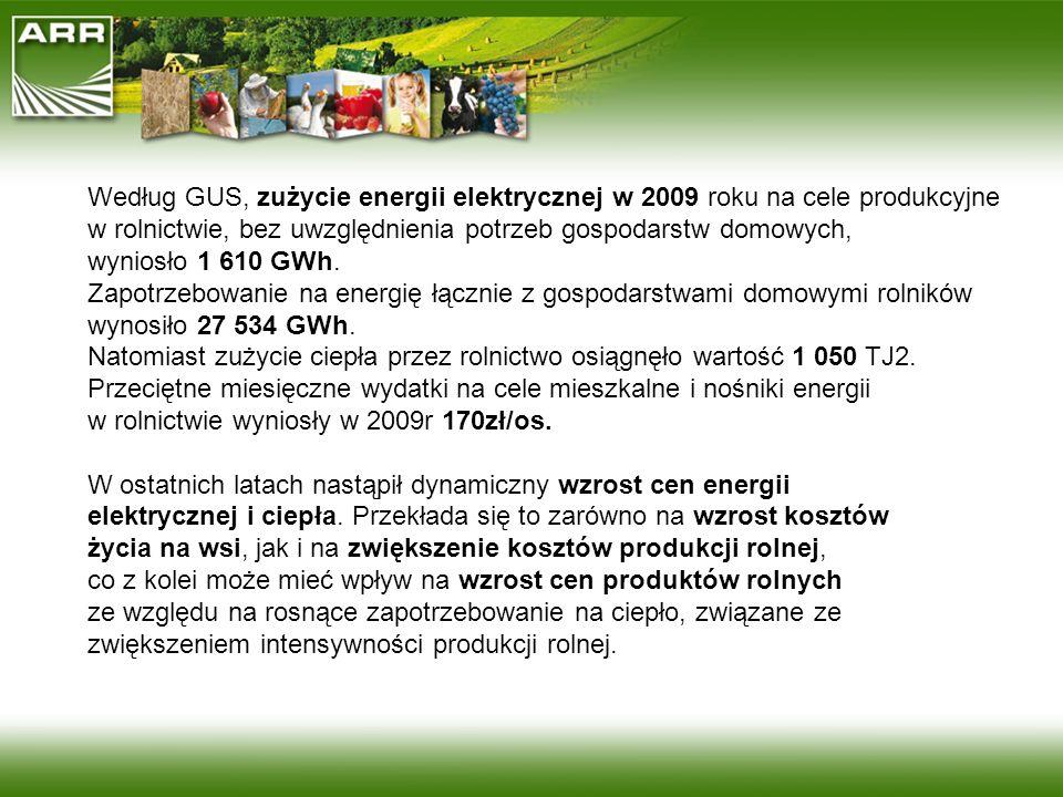 Według GUS, zużycie energii elektrycznej w 2009 roku na cele produkcyjne w rolnictwie, bez uwzględnienia potrzeb gospodarstw domowych, wyniosło 1 610