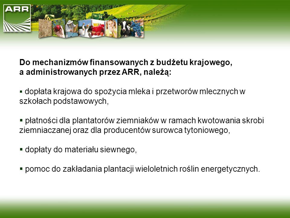 Do mechanizmów finansowanych z budżetu krajowego, a administrowanych przez ARR, należą: dopłata krajowa do spożycia mleka i przetworów mlecznych w szk