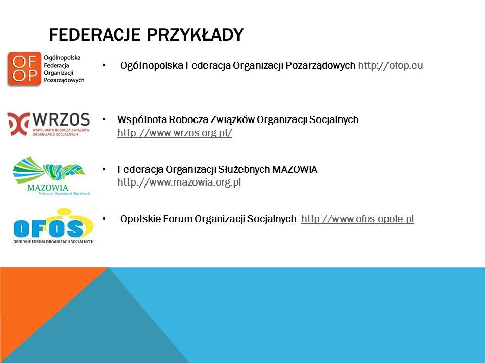 FEDERACJE PRZYKŁADY Ogólnopolska Federacja Organizacji Pozarządowych http://ofop.euhttp://ofop.eu Wspólnota Robocza Związków Organizacji Socjalnych ht