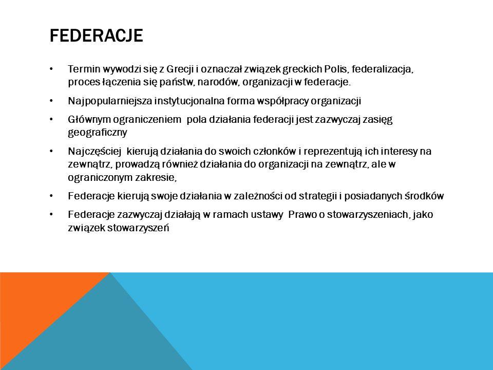 FEDERACJE Termin wywodzi się z Grecji i oznaczał związek greckich Polis, federalizacja, proces łączenia się państw, narodów, organizacji w federacje.