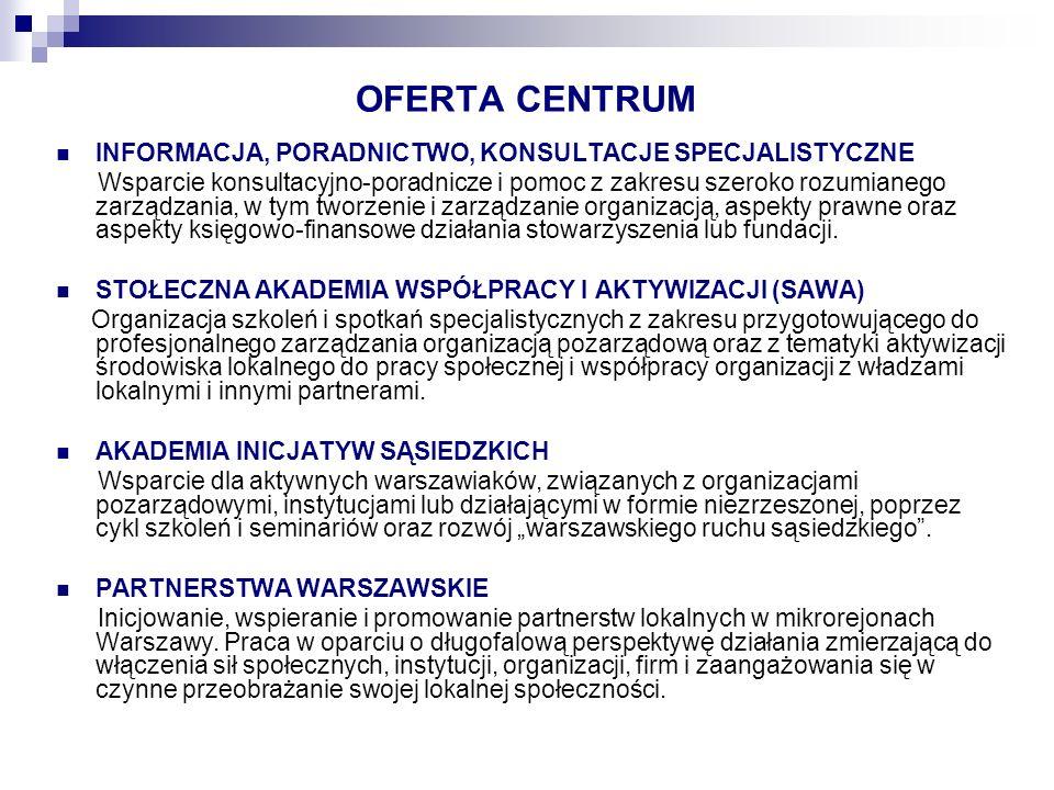 OFERTA CENTRUM INFORMACJA, PORADNICTWO, KONSULTACJE SPECJALISTYCZNE Wsparcie konsultacyjno-poradnicze i pomoc z zakresu szeroko rozumianego zarządzania, w tym tworzenie i zarządzanie organizacją, aspekty prawne oraz aspekty księgowo-finansowe działania stowarzyszenia lub fundacji.