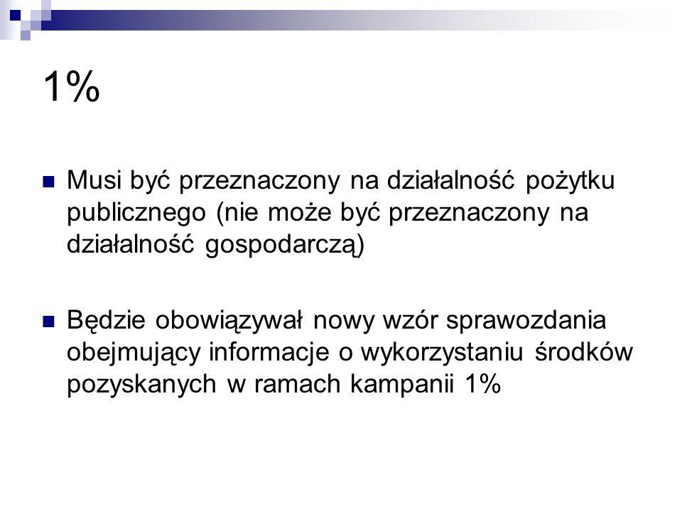 1% Musi być przeznaczony na działalność pożytku publicznego (nie może być przeznaczony na działalność gospodarczą) Będzie obowiązywał nowy wzór sprawozdania obejmujący informacje o wykorzystaniu środków pozyskanych w ramach kampanii 1%