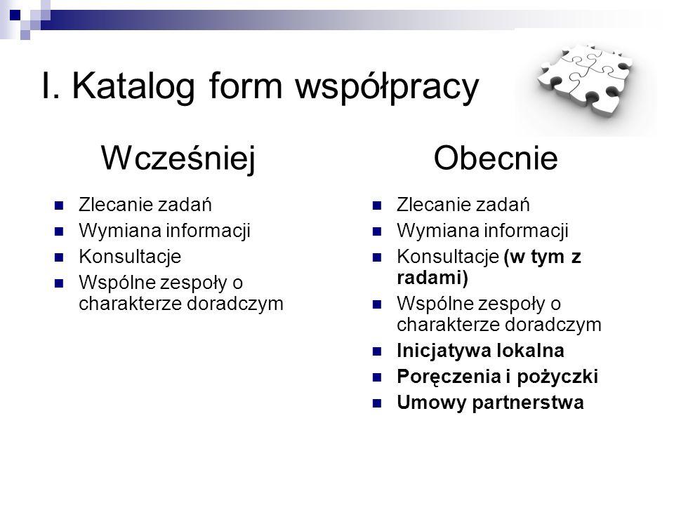 I. Katalog form współpracy Wcześniej Zlecanie zadań Wymiana informacji Konsultacje Wspólne zespoły o charakterze doradczym Obecnie Zlecanie zadań Wymi