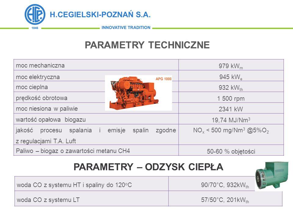PARAMETRY TECHNICZNE moc mechaniczna 979 kW m moc elektryczna945 kW e moc cieplna 932 kW th prędkość obrotowa 1 500 rpm moc niesiona w paliwie 2341 kW