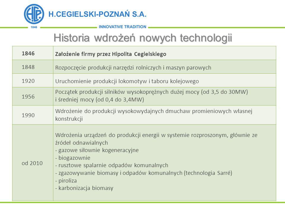 Historia wdrożeń nowych technologii Historia wdrożeń nowych technologii 1846 Założenie firmy przez Hipolita Cegielskiego 1848 Rozpoczęcie produkcji na