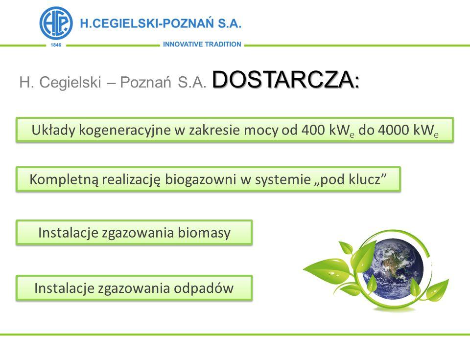 DOSTARCZA : H. Cegielski – Poznań S.A. DOSTARCZA : Kompletną realizację biogazowni w systemie pod klucz Układy kogeneracyjne w zakresie mocy od 400 kW